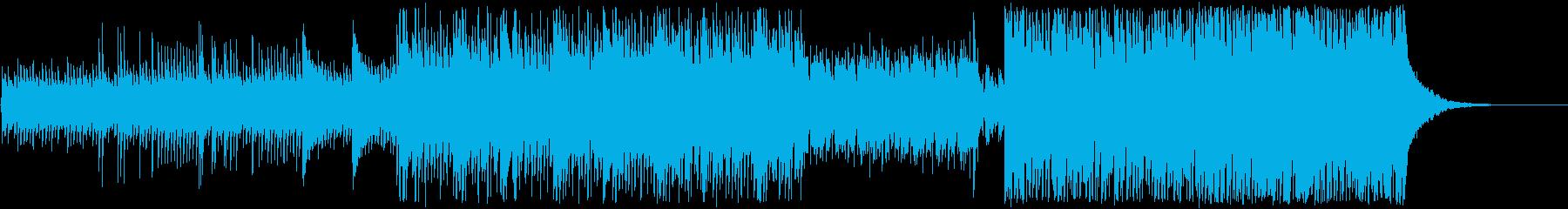 津軽三味線とダブステップの再生済みの波形