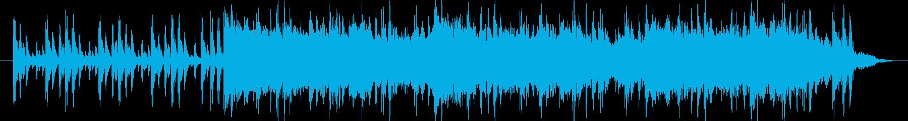 トーク用BGM(ドラムンベース、ポップ)の再生済みの波形