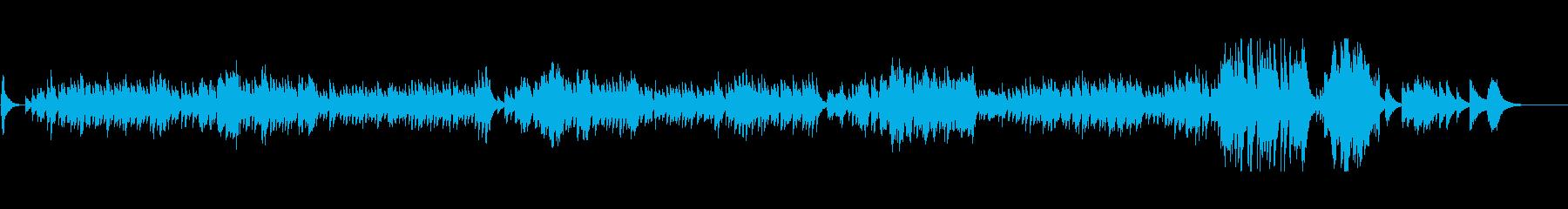 ノクターンをエレクトリックピアノでの再生済みの波形