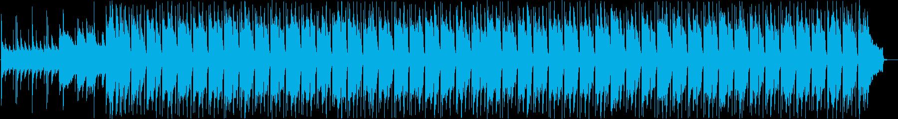 ほのぼのした日常感のあるBGMの再生済みの波形