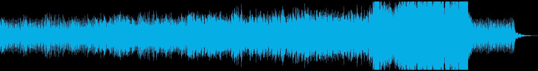 感動系オーケストラBGMの再生済みの波形