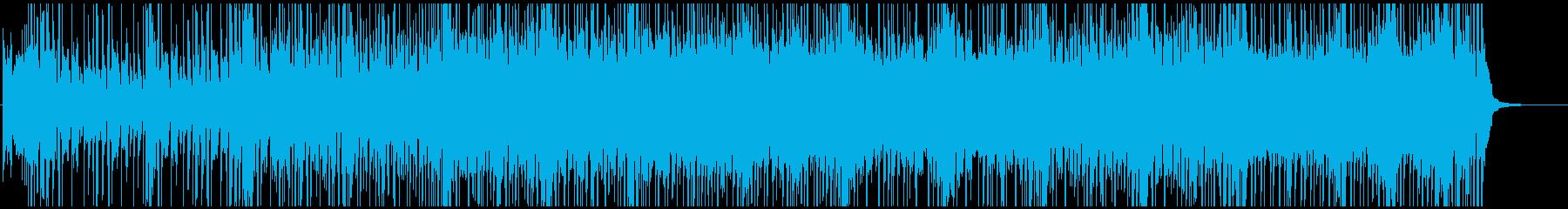 ファンク ビンテージ 燃焼 移動 ...の再生済みの波形