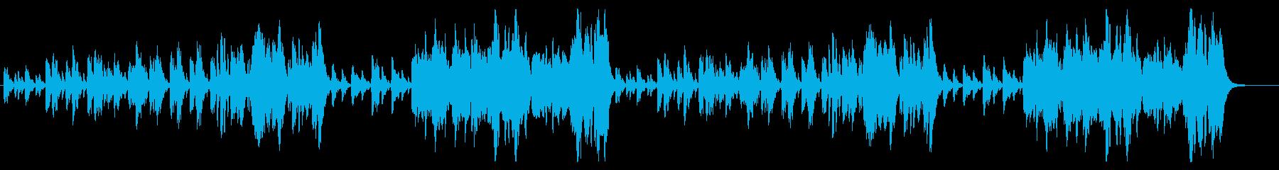 ワルツ「森の妖精」バレエ演舞曲(音圧高めの再生済みの波形