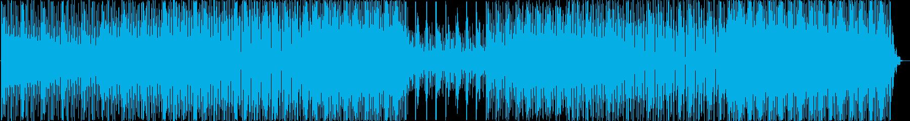 エレクトロニカテイストのBGMの再生済みの波形