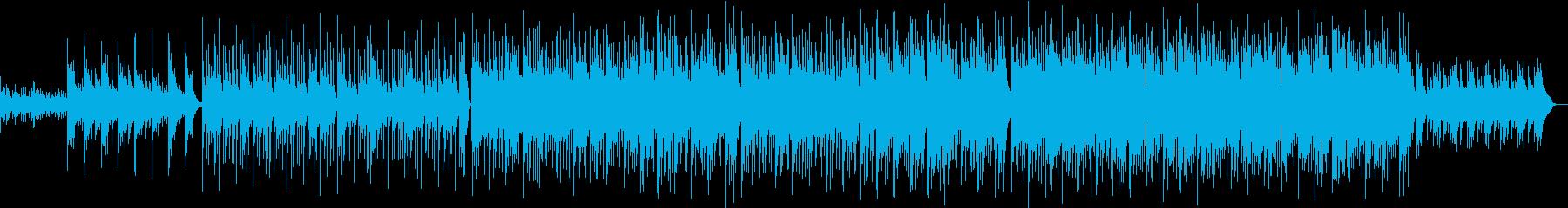 前向きアコースティックギター・企業VPの再生済みの波形
