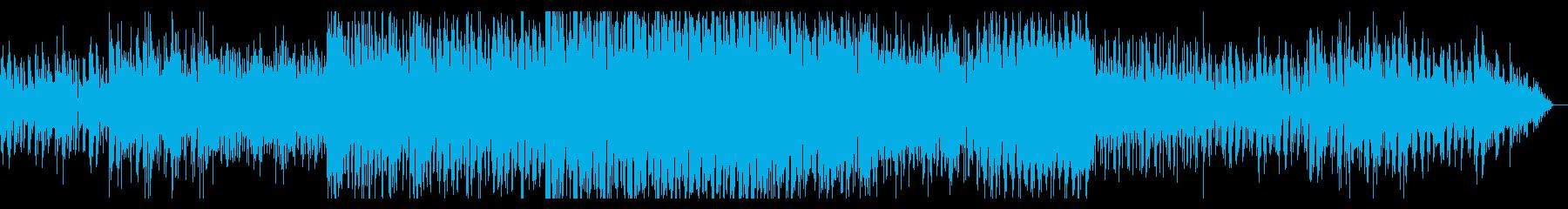 ダンスミュージック風シネマティックテクノの再生済みの波形