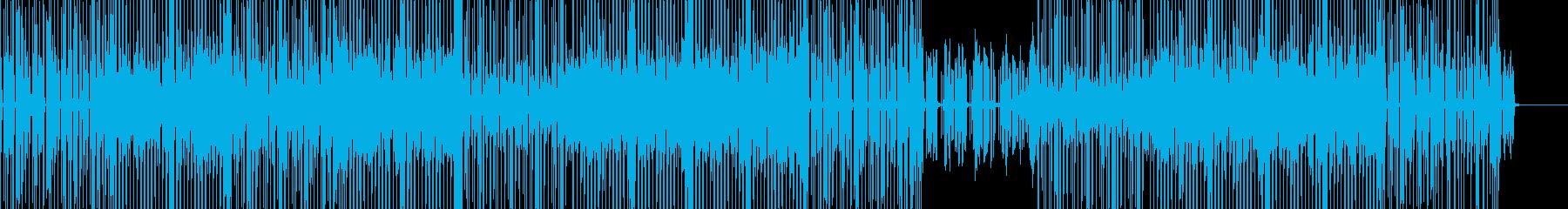 ミディアムテンポのダンサブルサウンドの再生済みの波形