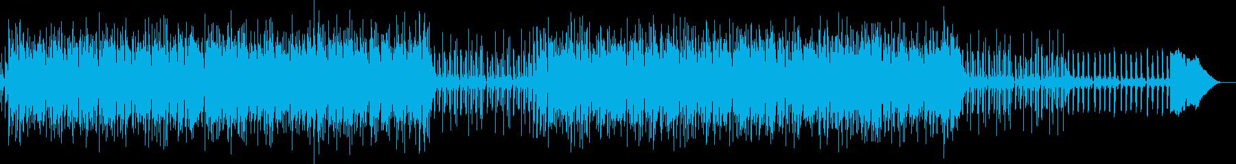 サックスフレーズのジャズボサノバ風BGMの再生済みの波形