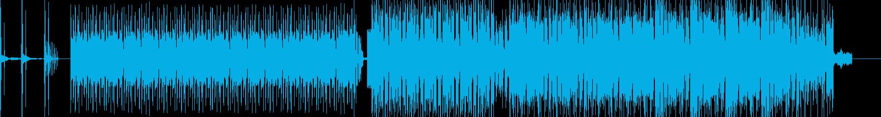 臨場感と緊張感のあるBGMの再生済みの波形