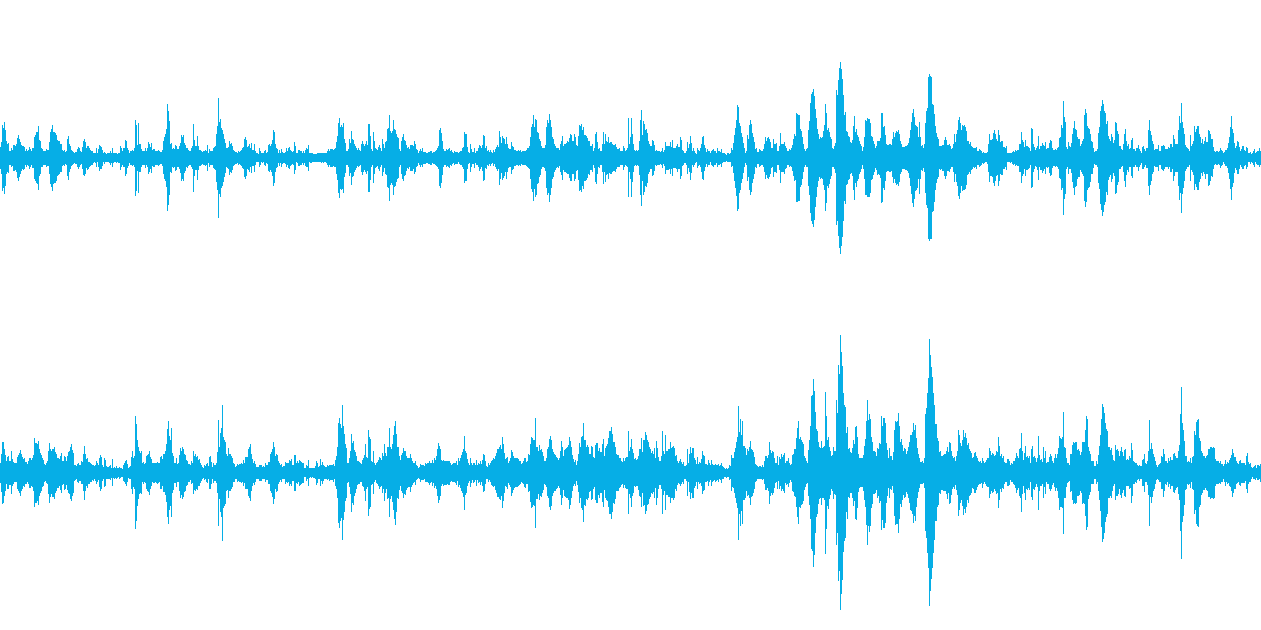 大浜海岸の波の音 10 【徳島】ループの再生済みの波形