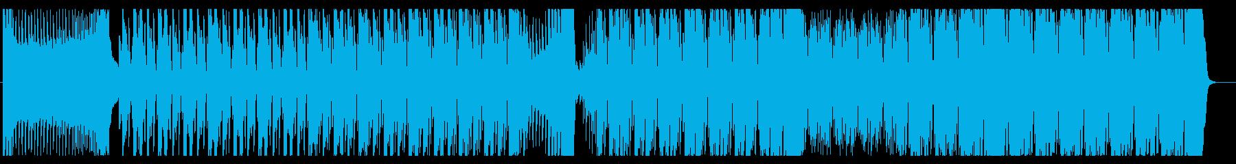 ダイナミック力強いブラスを使ったトラップの再生済みの波形