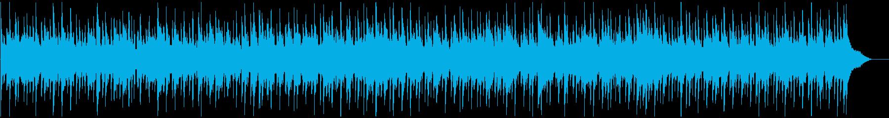 ヨーロッパの街角音楽、ワルツの再生済みの波形