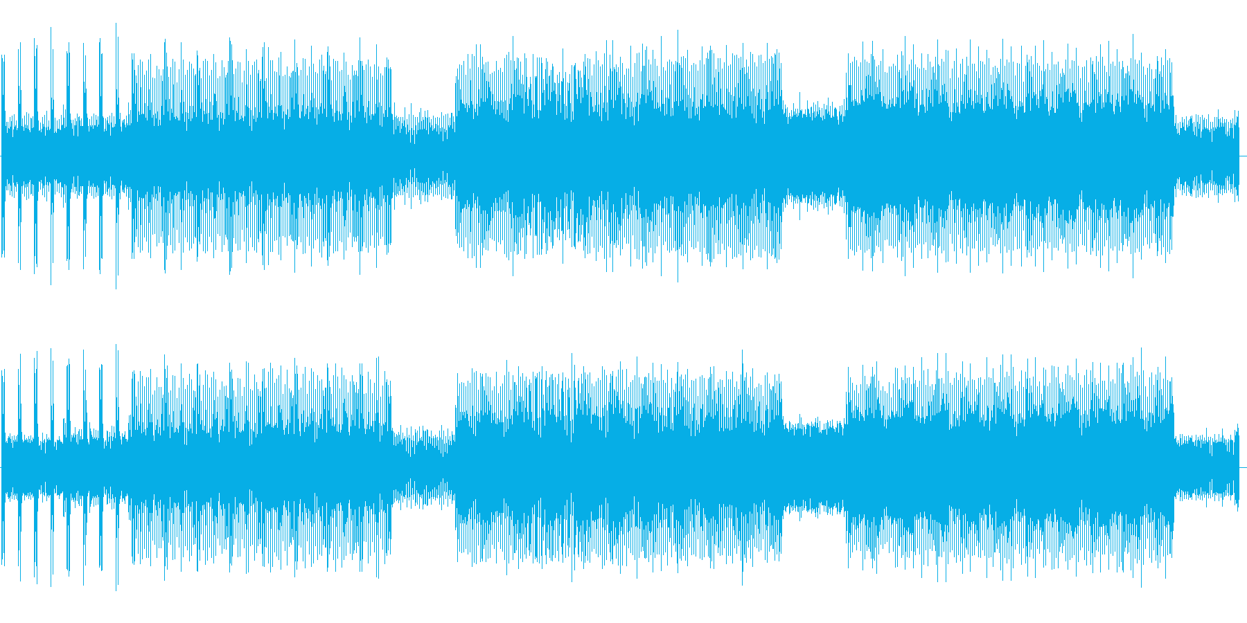 暗い雰囲気で攻撃的なループ系現代風ロックの再生済みの波形