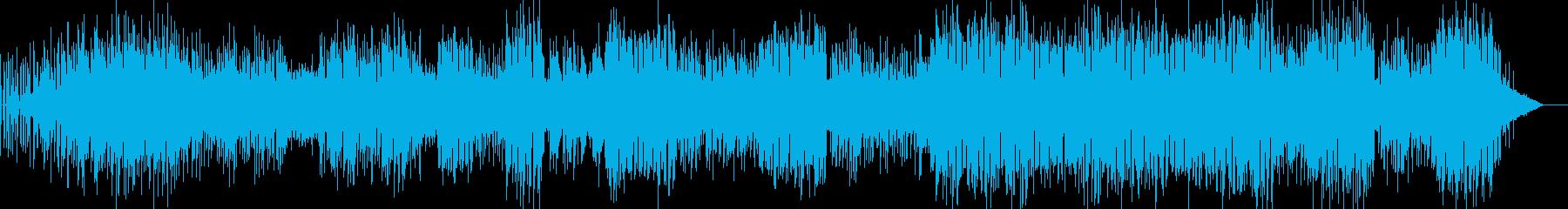 何かわくわくしてくるエレクトロ二クスな曲の再生済みの波形