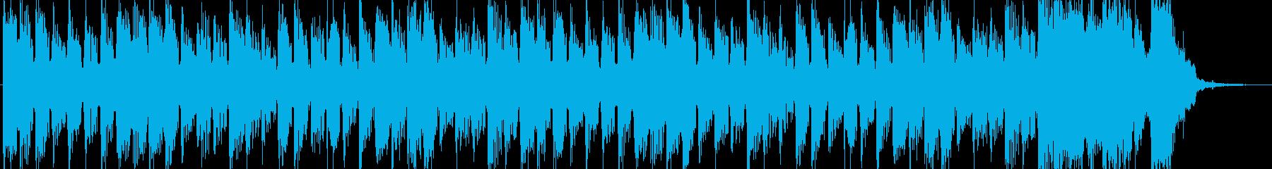 シンセブラスのロックのんの再生済みの波形