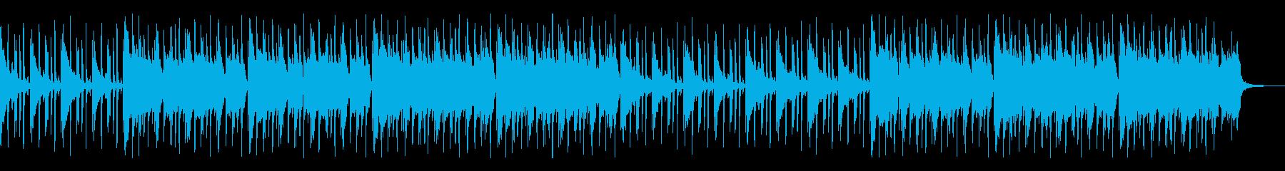 Lo-Fiチルビートの再生済みの波形
