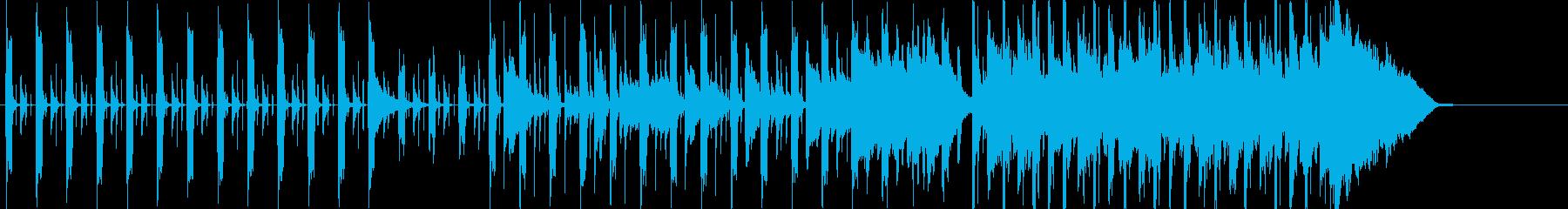 浮遊感のあるエレクトロニカの再生済みの波形