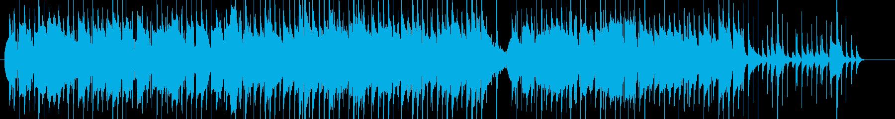 サックスとピアノが旋律のジャズ風楽曲の再生済みの波形