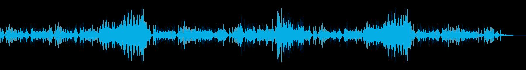 喪失感のあるドラマチックなピアノ曲の再生済みの波形