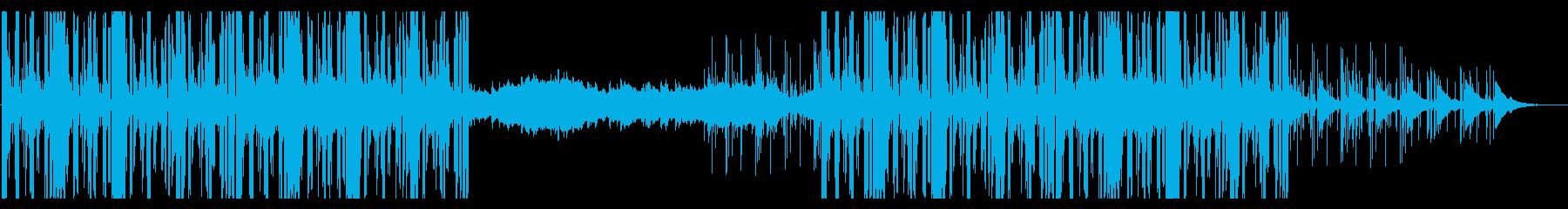 サスペンスなどのテーマ曲、メロディアスの再生済みの波形