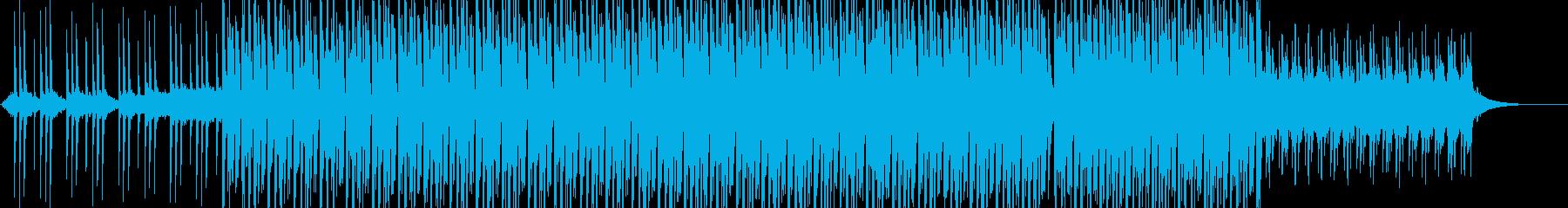 まったり、爽やか、エレクトロPOPの再生済みの波形