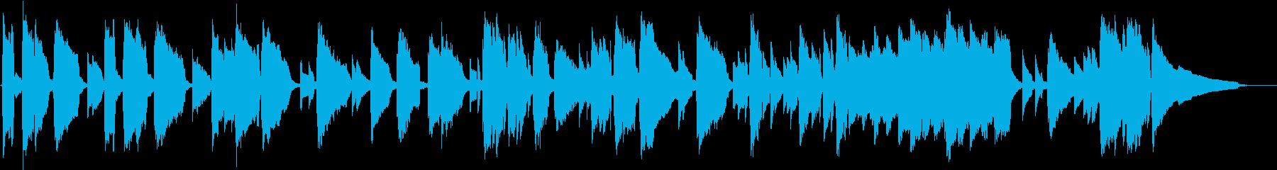 ゆったりめちょいジャズエレキギターソロの再生済みの波形