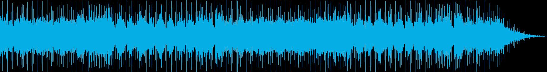 レトロゲームミュージック風(FM音源)の再生済みの波形