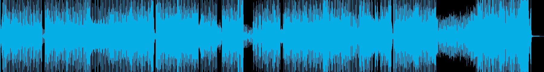 メタボ解消!コミカルなテクノ 並足★の再生済みの波形