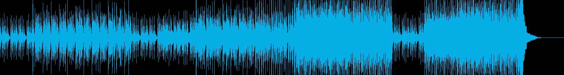 ややシリアスな緊張感ただようシーンBGMの再生済みの波形