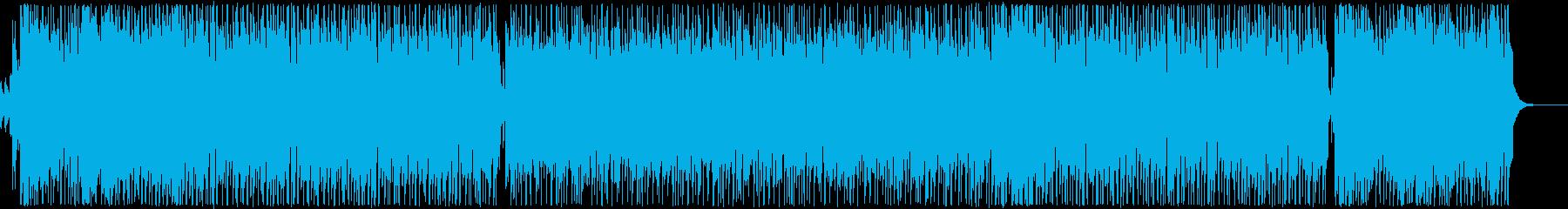 激しく疾走感のある三味線ハードロックの再生済みの波形