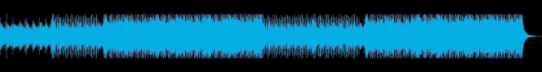 Corporate Guitar 147の再生済みの波形