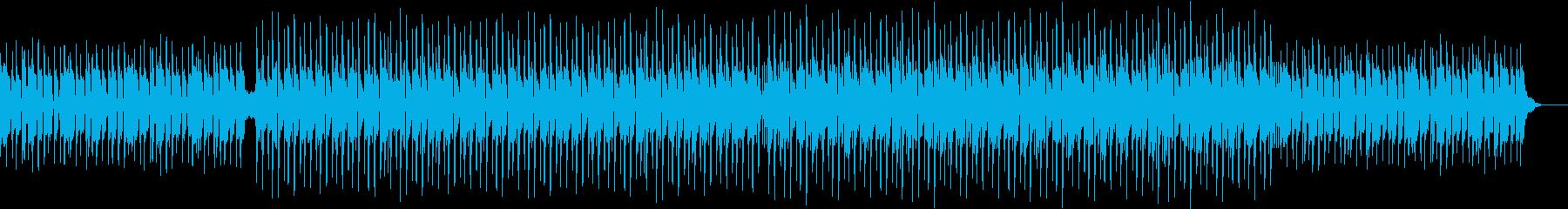 TikTokの某曲っぽいトロピカルハウスの再生済みの波形