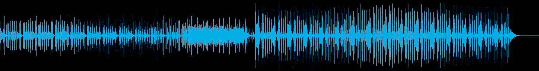 日常、のんびり、ゆったりBGMの再生済みの波形