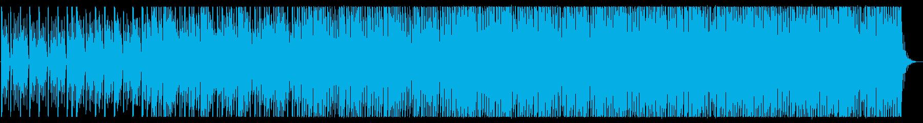 おもちゃ箱のようなBGM_No580_2の再生済みの波形