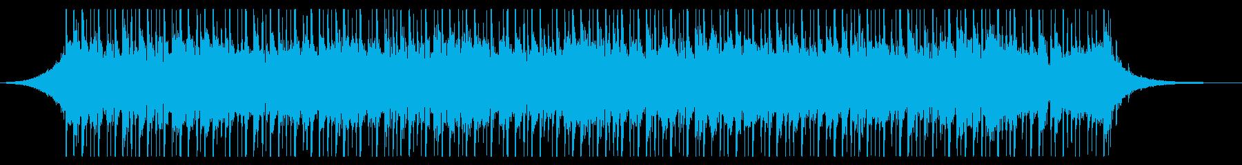 ビルドアップ(40秒)の再生済みの波形