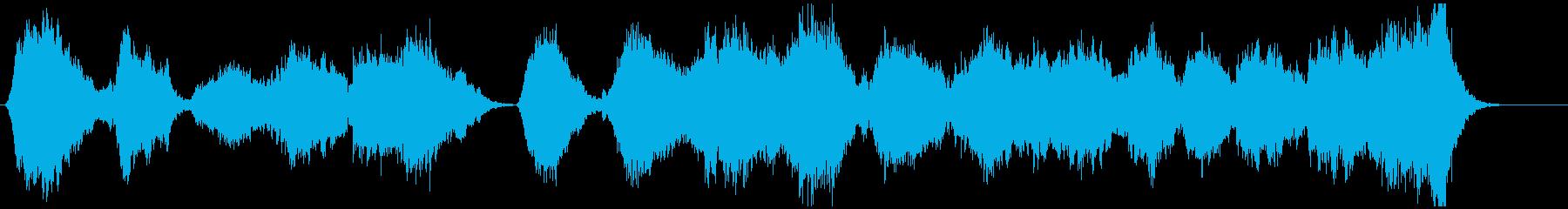 サスペンス・ホラー/恐怖が訪れる場面での再生済みの波形
