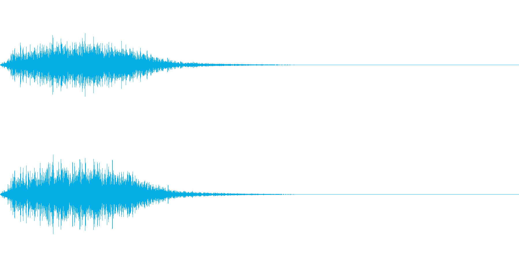 強力な溶解液の再生済みの波形