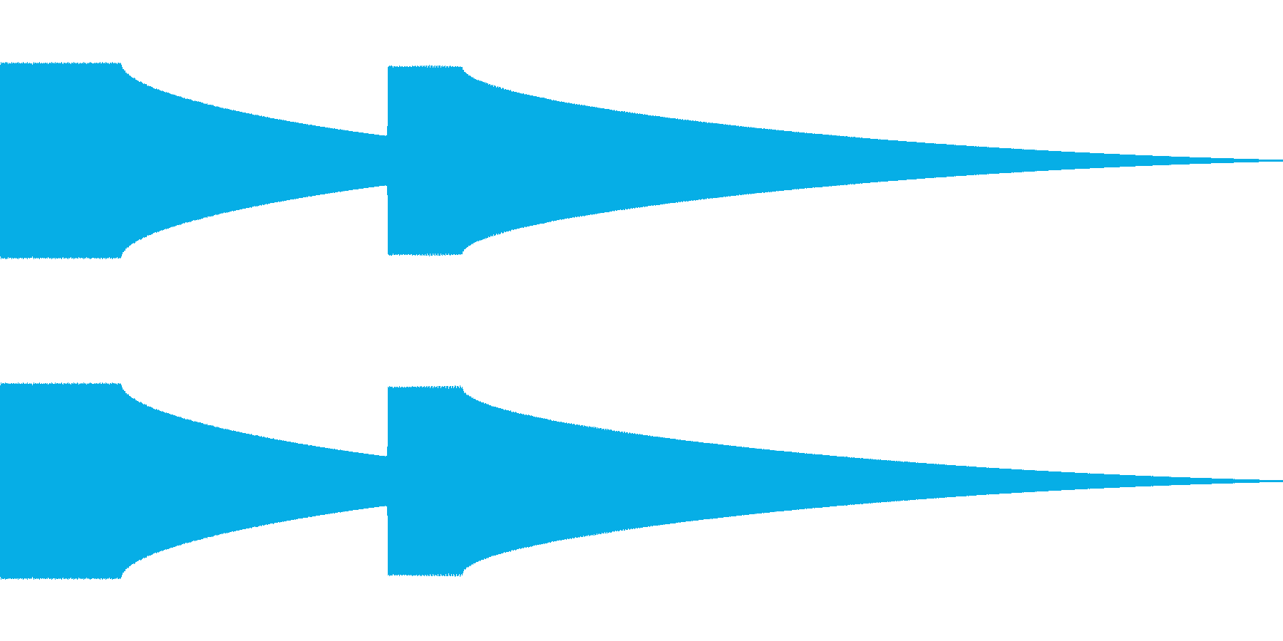 ドアチャイム(矩形波)の再生済みの波形