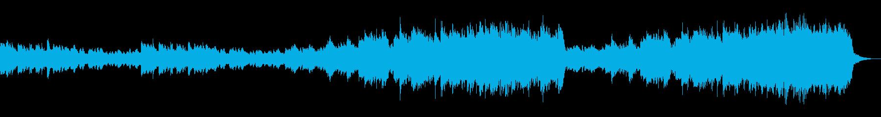シューマン :子供の情景 Op.15-9の再生済みの波形