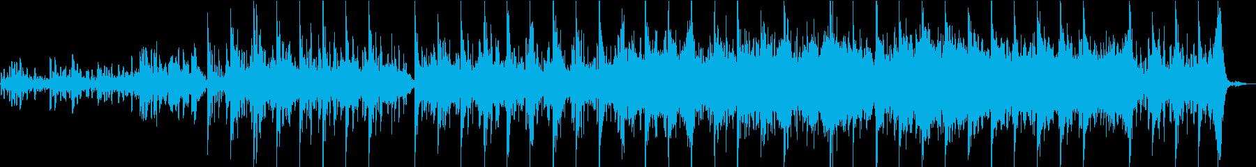 かっこいい系の映像にぴったりのEDMの再生済みの波形