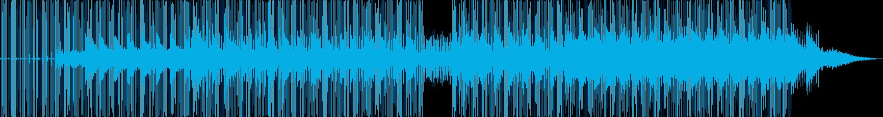 英語の電子ポップ。世界の電気機械人...の再生済みの波形