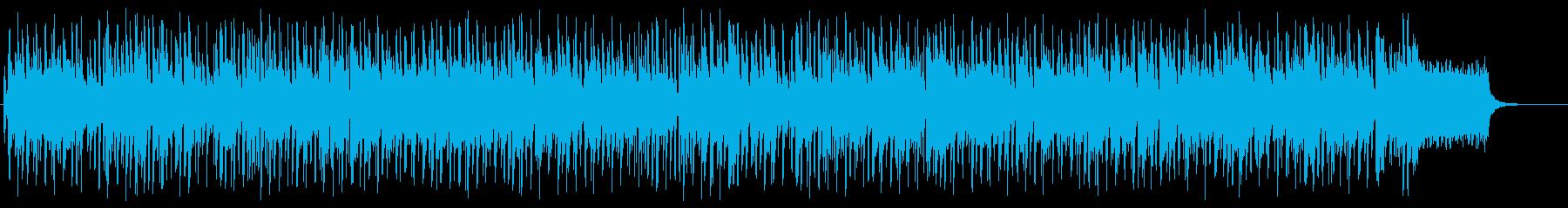 明るくスピーディなBGMの再生済みの波形