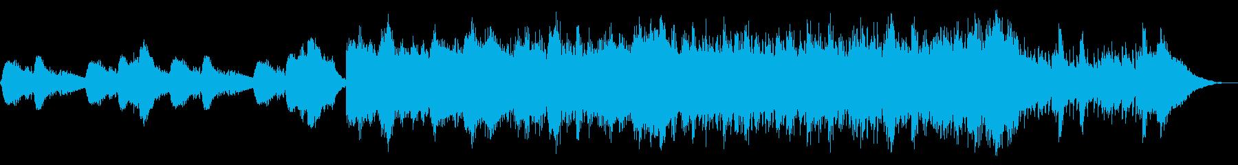 未知の存在に遭遇した時のエピック系の再生済みの波形