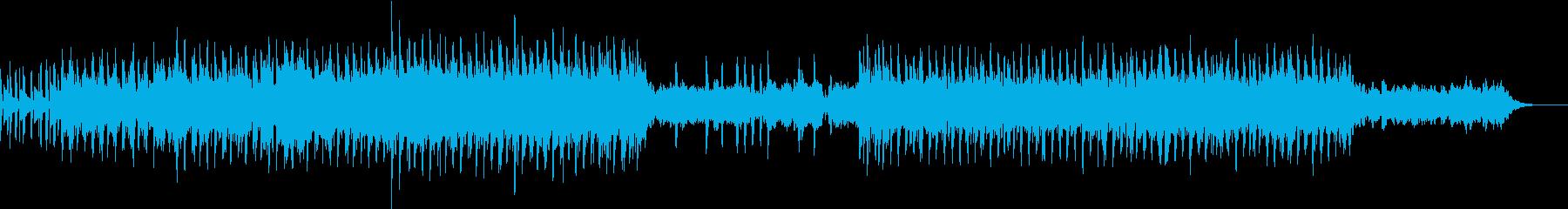 シンセがバックで鳴り続ける怪しい曲の再生済みの波形