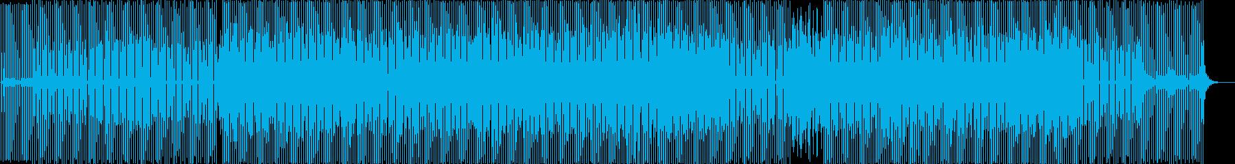 ディープ・ハウス。 80音。深くキ...の再生済みの波形
