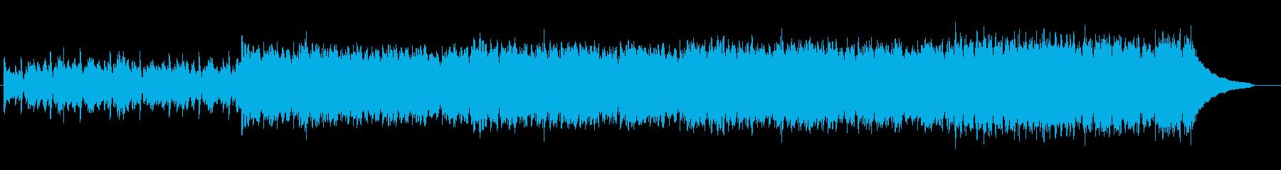 企業VP映像、128オーケストラ、感動bの再生済みの波形