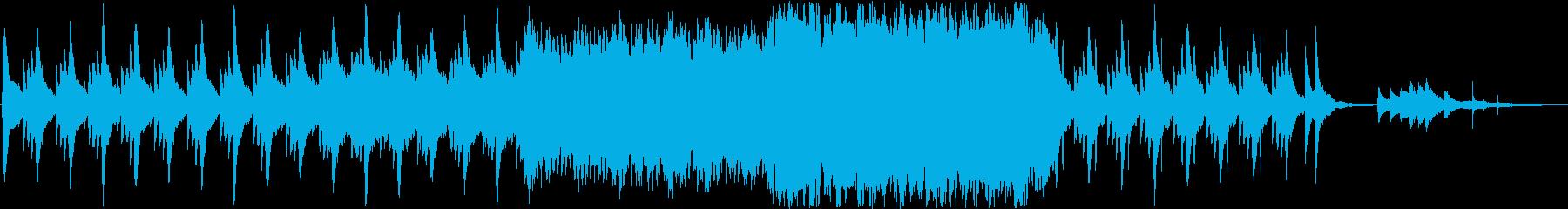 ゆったりファンタジー系オーケストラの再生済みの波形