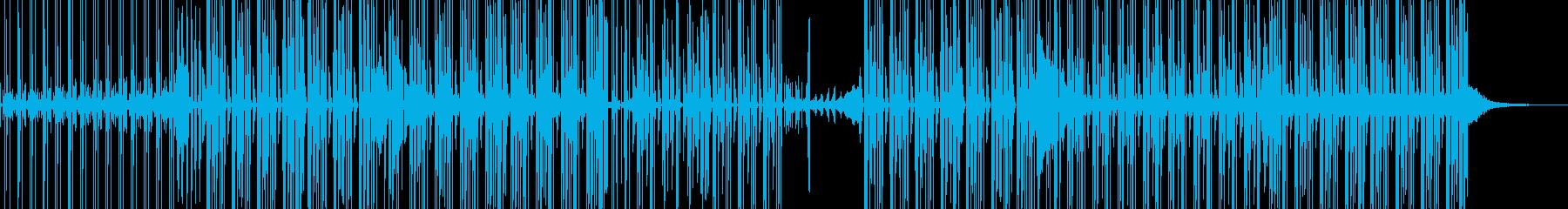 ティーン ポップ テクノ アクティ...の再生済みの波形