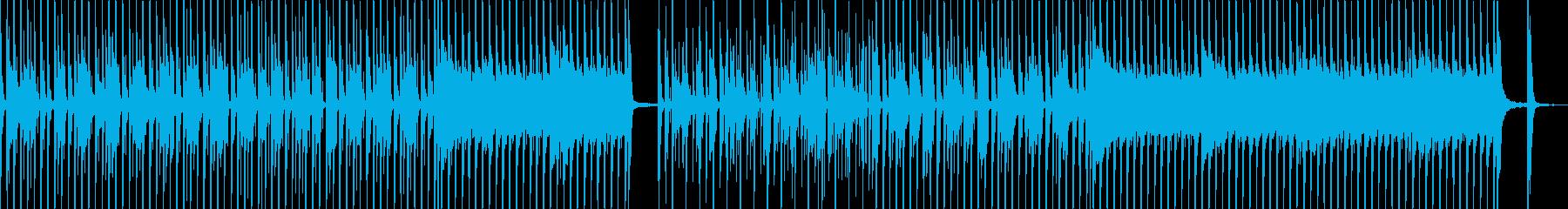 シンプルでリズミカルなベース&ドラムの再生済みの波形