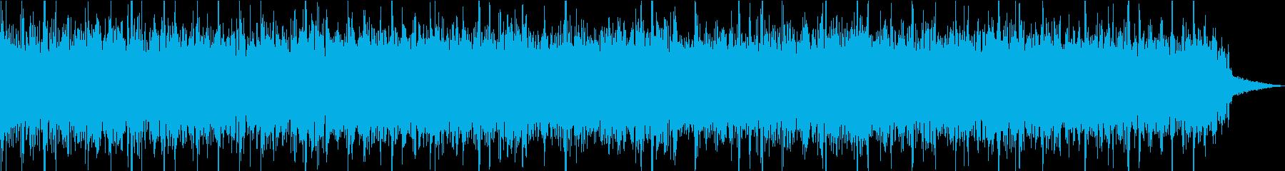 ヘビーなギターリフが入ったサウンドの再生済みの波形